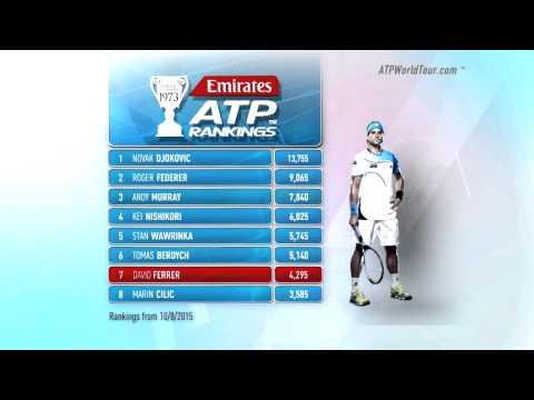 Emirates ATP Rankings Update 10 August 2015