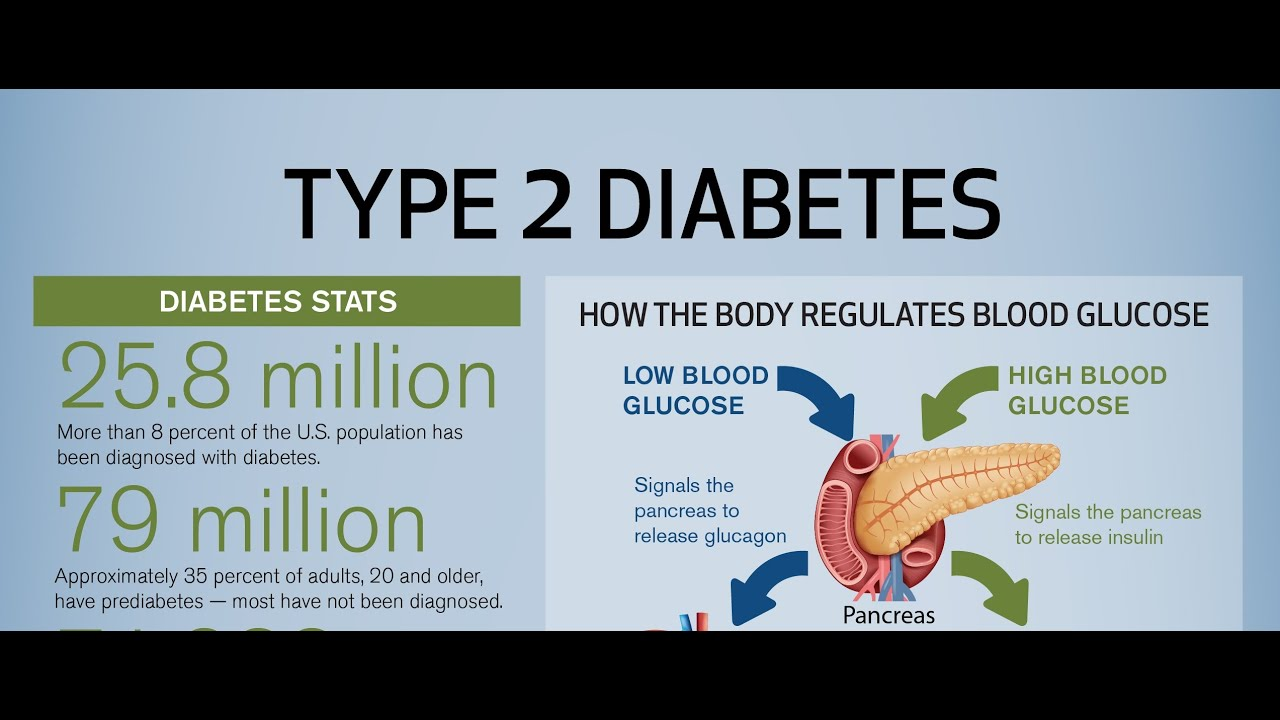 diabetes type 2 symptoms and cure - youtube, Human Body