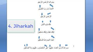Belajar Al Fatihah 7 irama atau maqam dengan mudah