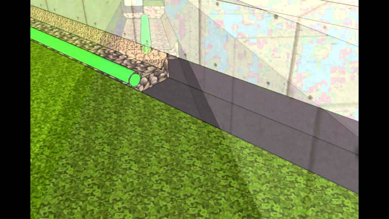 How to Install a French Drain - YouTube