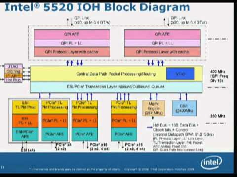 HC21-S2-3: I/O and Parallel Computing Centers