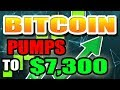 Bitcoin (BTC) Holds its PUMP - Jack in the Box Pattern?!