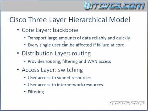 CCNA Training CBT - Cisco Three Layer Hierarchical Model