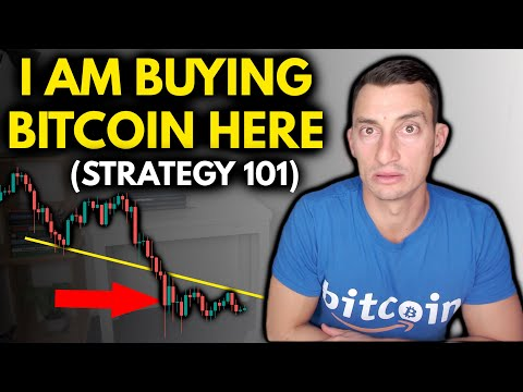 BUY BITCOIN NOW!? Is NOW A Good Time To Buy Bitcoin Or Crypto? | [Trading Plan Guide]