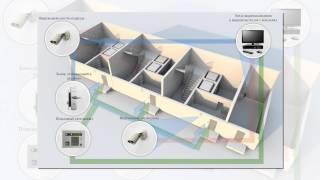 Организация системы видеоконтроля