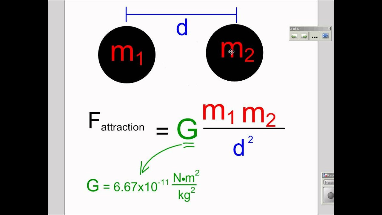 universal gravitation Video on applying newton's law of universal gravitation short explanation on newton's law of universal gravitation and how to use newton's law of universal gravitation to solve physics problems.
