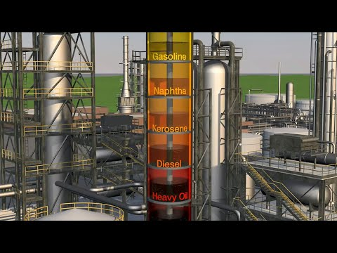 Petroleum refining processes explained simply