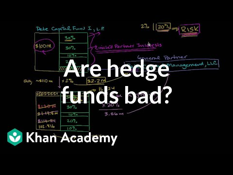 Are hedge funds bad? | Finance & Capital Markets | Khan Academy