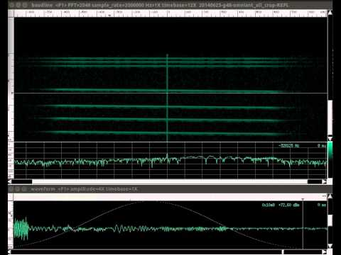 Analyzing radar pulses with Baudline and RTL-SDR.