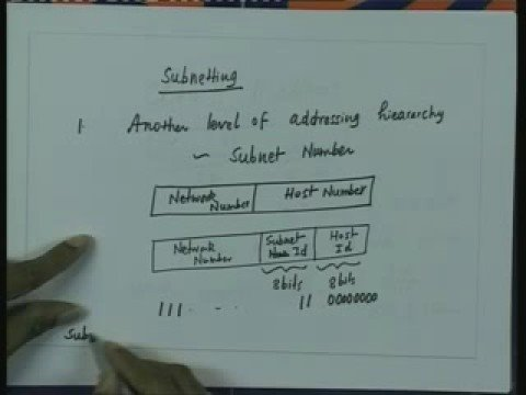 Lecture - 21 IP Addressing Scheme