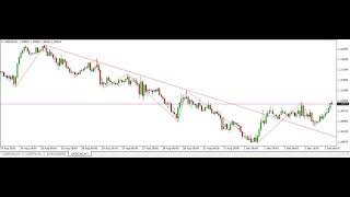 Trading With ZigZag Patterns AndyW Forex Trader