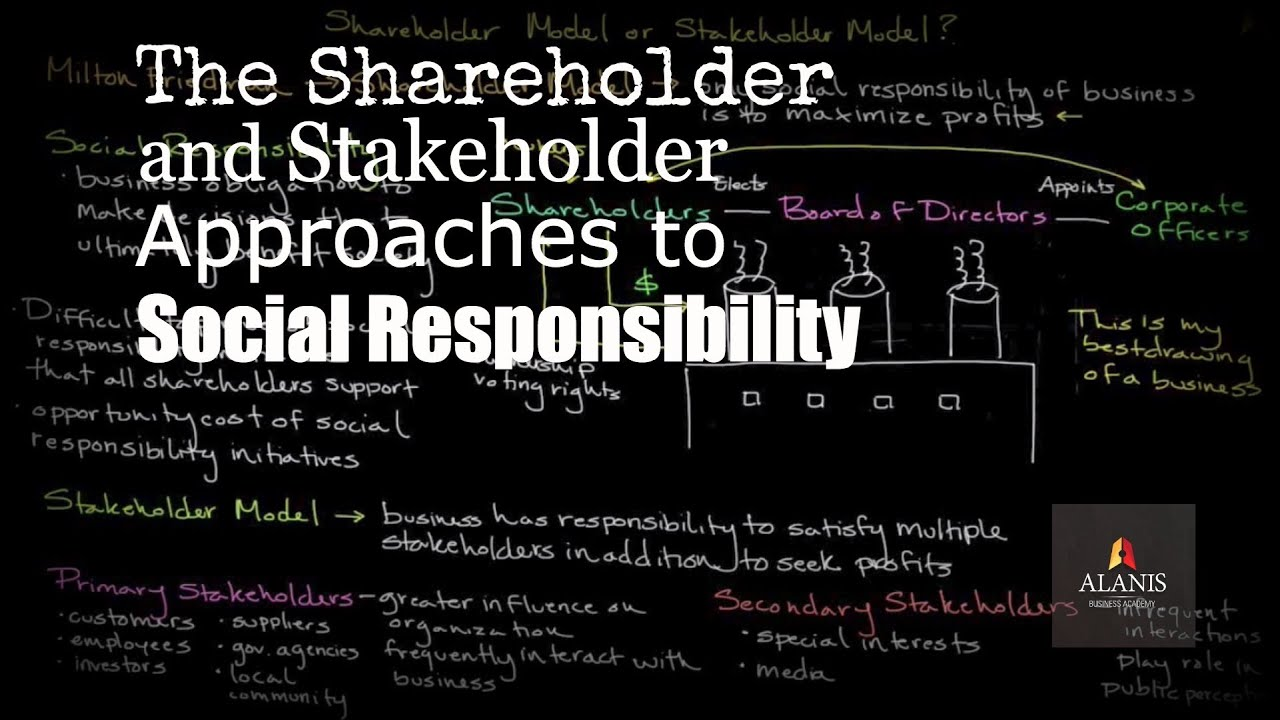 shareholder and stakeholder approaches In a corporation, as defined in its first usage in a 1983 internal memorandum at the stanford research institute, a stakeholder is a member of the groups without whose support the organization would cease to exist.