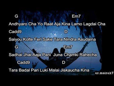 Kasari Bhanu Guitar Chords With Lyrics || Swoopna Suman ||