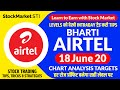 Gambar cover 18 june share price target Bharti airtel | Airtel share news | Airtel stock forecast tips analysis