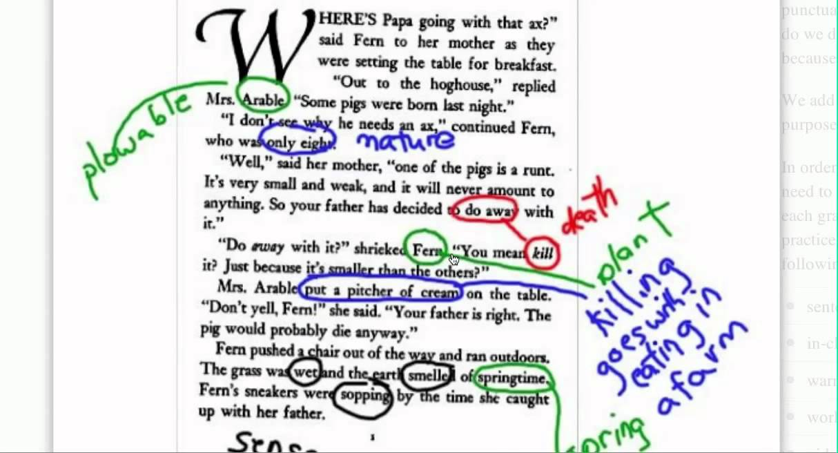 the outsiders annotations A summary of chapters 1–2 in s e hinton's the outsiders learn exactly what happened in this chapter, scene, or section of the outsiders and what it means.