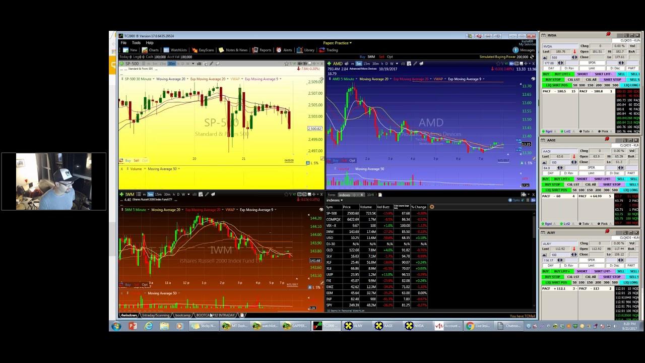 live inside peak into trading bootcamp no bullshit youtube