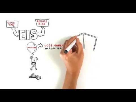 EIS - Enterprise Investment Scheme - Explained