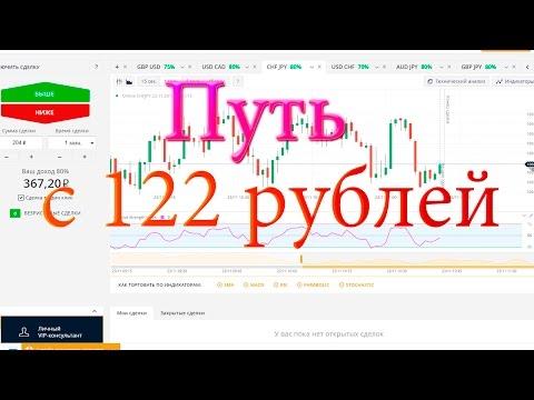 Межбанк Украины онлайн - информационно-финансовый портал