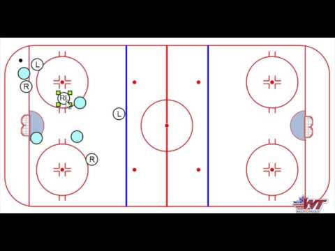 USA Hockey's Icing Rule Change, And How It Affects Your Power Play