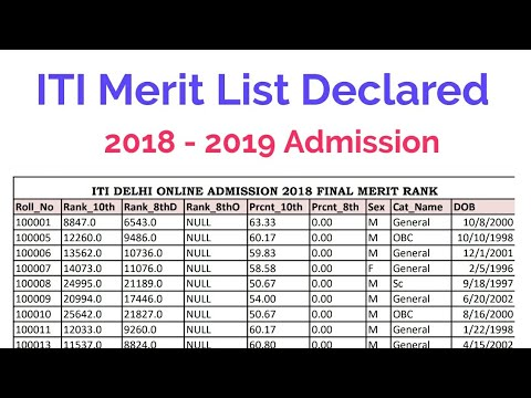 ITI Final Merit List Declared 2018 - 2019 Admission | ITI 2nd Merit List