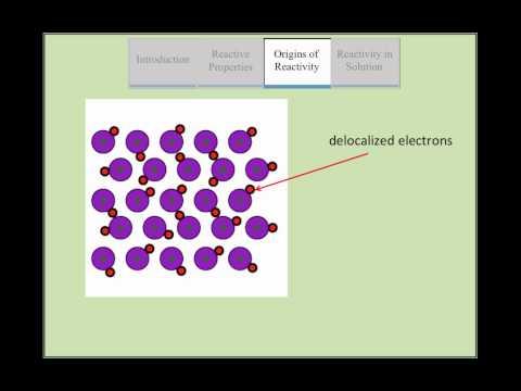 ChemWiki Elemental Minute: Titanium (Chemical Properties)