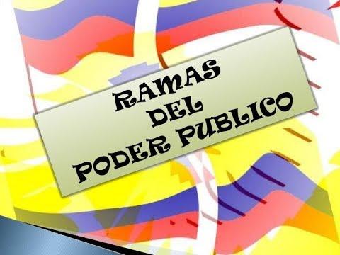 Ramas del poder público, Organos de control (Colombia) - Video Tutorial