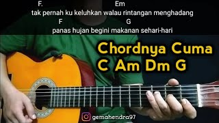 Chord PERGI PAGI PULANG PAGI - Armada | Kunci Gitar Mudah
