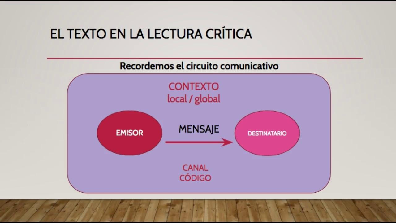 Circuito Comunicativo : Características del ensayo argumentativo youtube