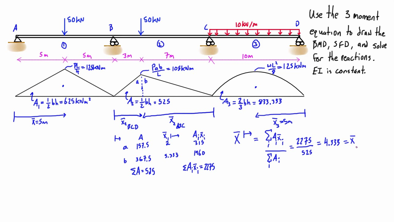 3 moment equation example #2: three span beam (part 1/3)