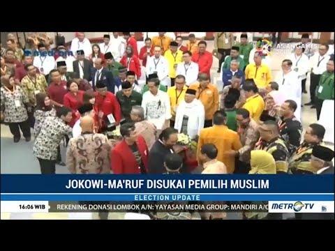 Survei Alvara : Jokowi-Ma'ruf Pegang Kunci Kemenangan : Disukai Pemilih Muslim