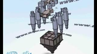 Батарейный циклон ЦН-15-600-6УП(http://www.ukrvent.com/batareinye_ciklony.html Циклоны для опилок! Вентиляторный завод Укрвентсистемы- харьковский производите..., 2012-02-08T08:04:42.000Z)