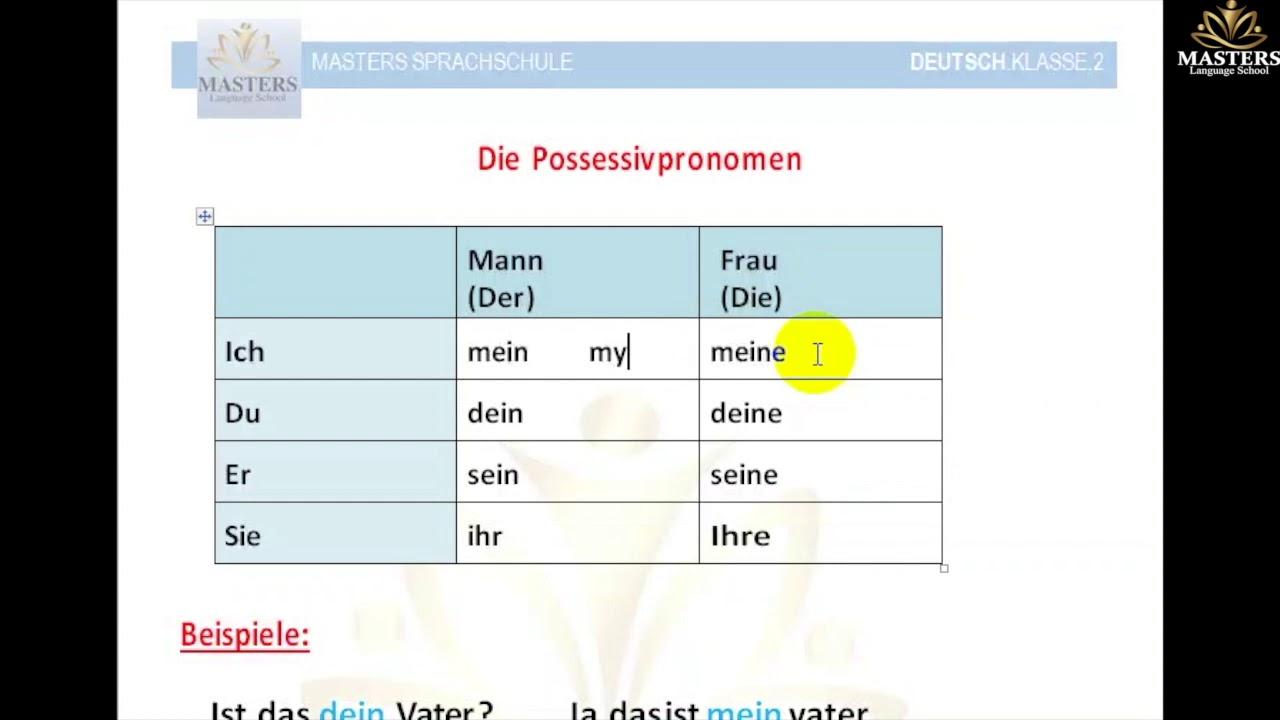 German Possessive Pronouns At Language Easy Org 1