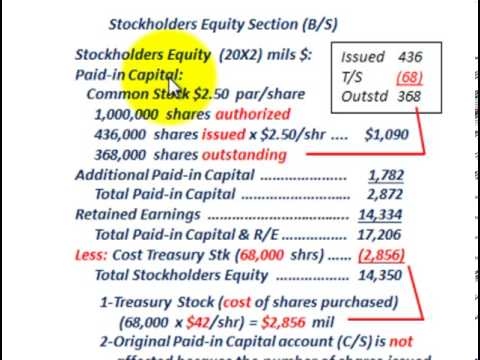Stockholders Equity Equity Accounts Per Share Values Balance