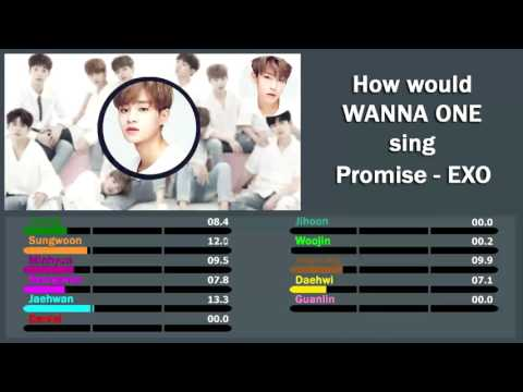 How would Wanna One sing Promise - EXO (Line Distribution)