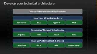 Build Your Own Scalable Infrastructure Cloud with CloudStack (Citrix - Cloud.com)