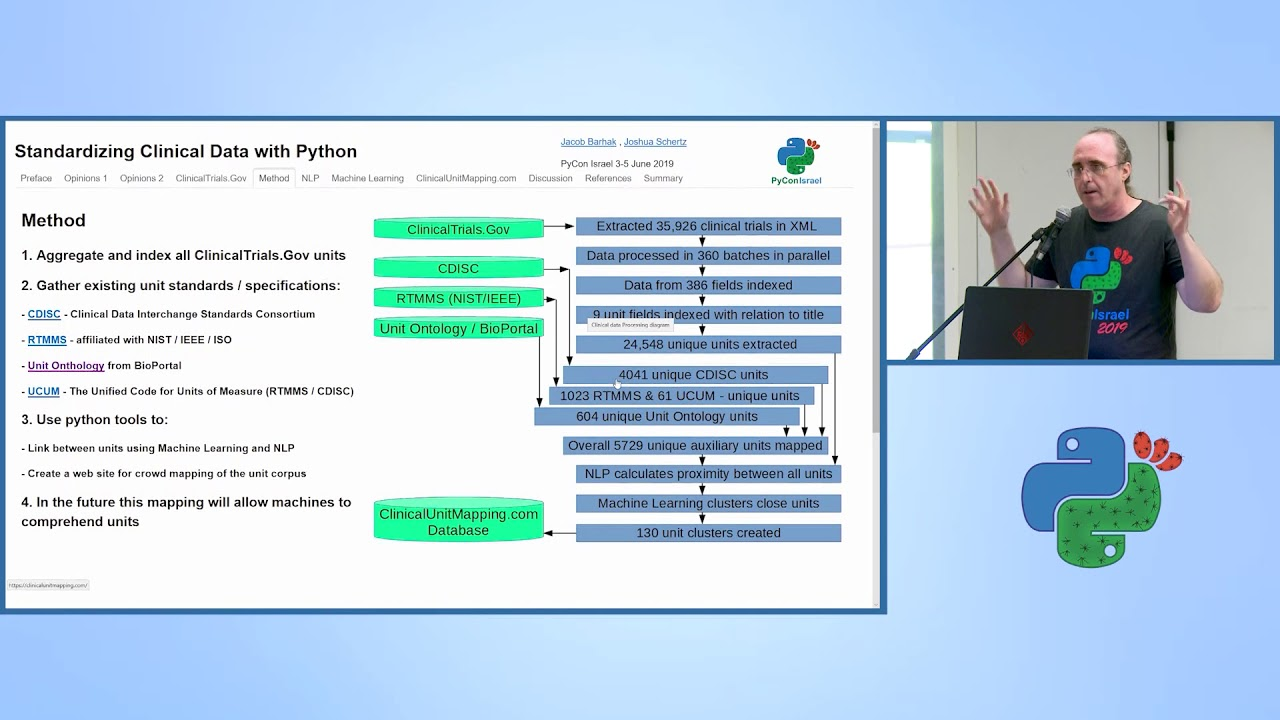 Image from Standardizing Clinical Data with Python - Jacob Barhak - PyCon Israel 2019