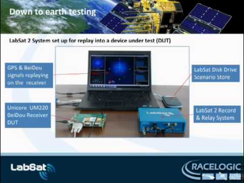 Designing for the Future: Signal Simulation for Expanding GNSS