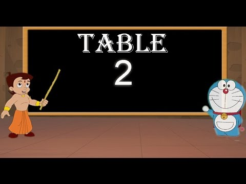 Tables for kids | Maths tables | Table of 2