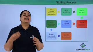 ... lecture by: ms. madhu bhatia, tutorials point india private limited