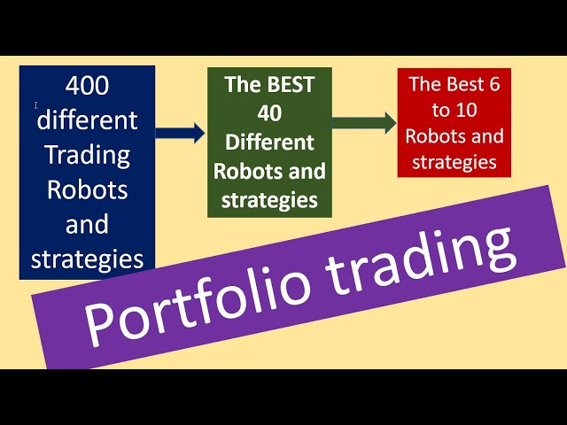 ultimate trading robot best settings