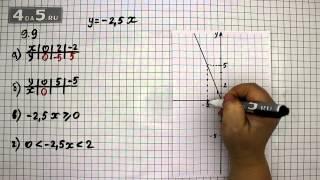 Упражнение 9.9. Алгебра 7 класс Мордкович А.Г.
