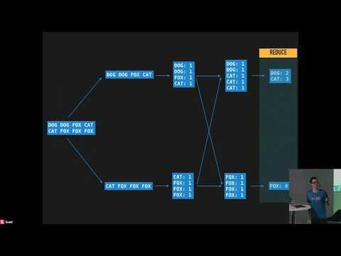 Talks Night: Big Data Processing With Apache Spark - Phil Messenger