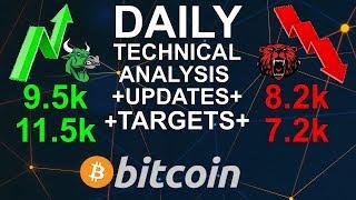 BITCOIN ₿ Breakout!! 9.5K next! - 27.05.2019 - BTC Technical Analysis & Targets - Bitcoin TA Daily