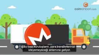 Monero Nedir? - Türkçe
