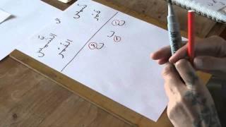 Arab írás-olvasás oktatás 10. rész