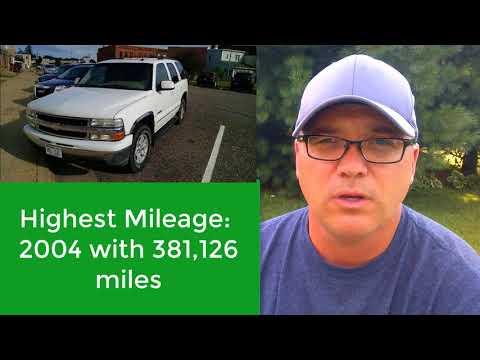 Top 5 Sport Utility Vehicles That Last 300,000 Miles