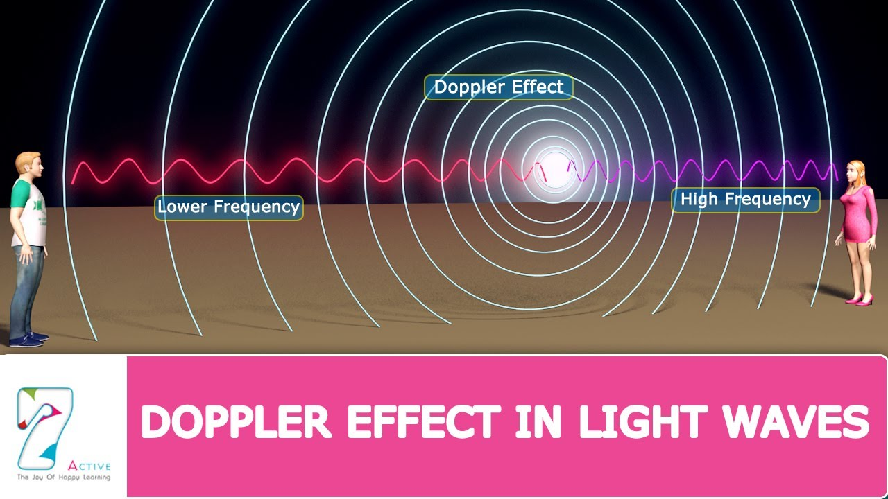 doppler effect The relativistic doppler effect is the change in frequency (and wavelength) of light, caused by the relative motion of the source and the observer (as in the classical doppler effect), when taking into account effects described by the special theory of relativity.