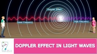 Doppler Effect In Light Waves