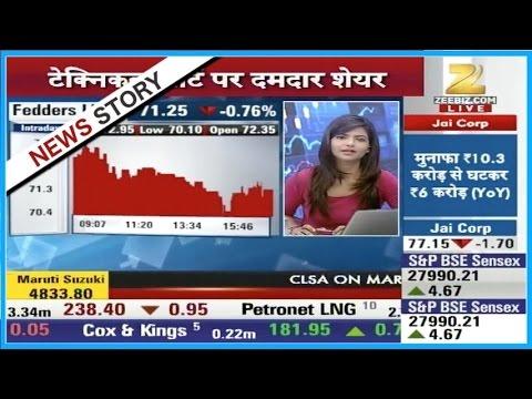 Expert 'Rakesh' takes stocks of Indiabulls housing finance and Adani Port for buy call