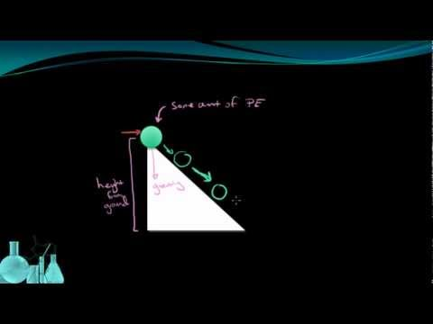 introduction to potential energy diagrams flv youtube rh youtube com